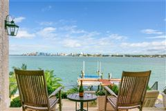 Luxury real estate Showstopping Sarasota Bay and downtown city skyline views