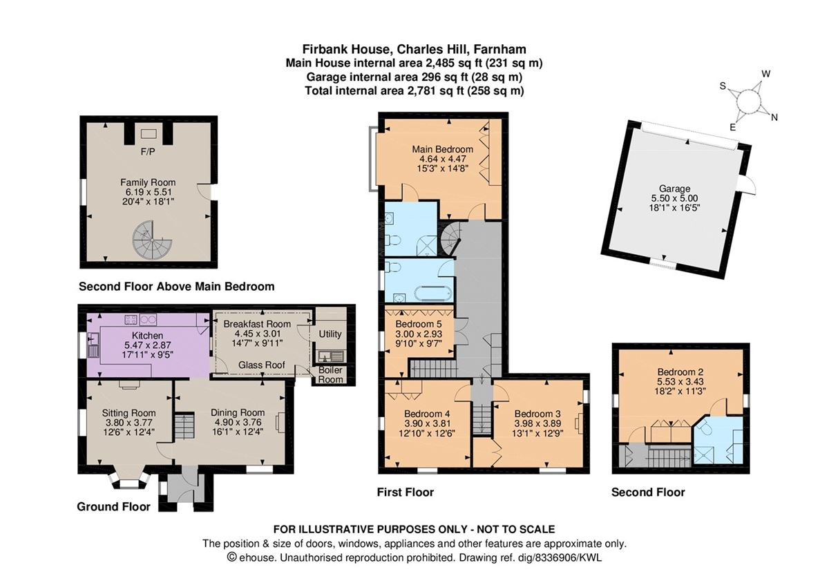 Luxury real estate Firbank House