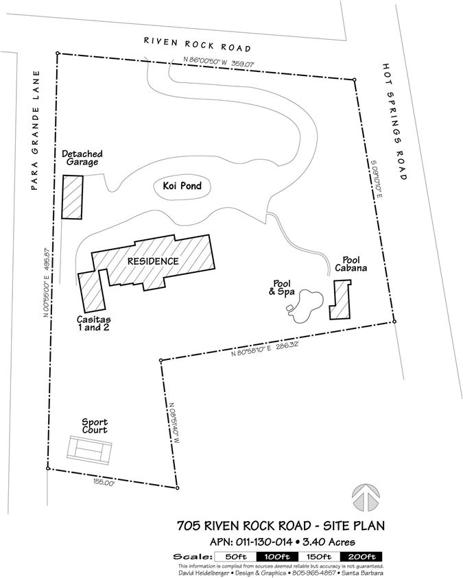 La Manzanita Estate  mansions