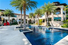 elegant and sophisticated estate luxury properties
