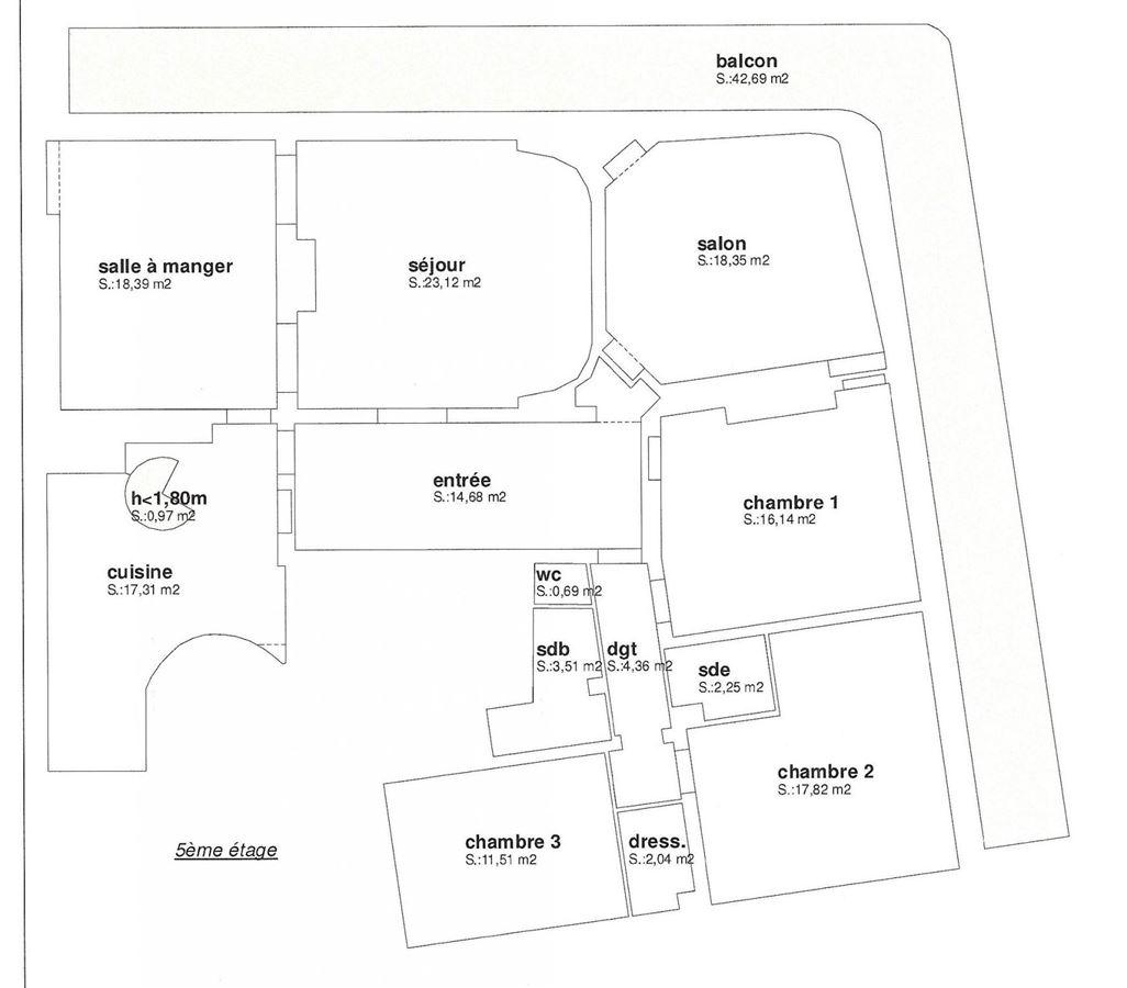 Luxury properties MIROMESNIL - PARC MONCEAU