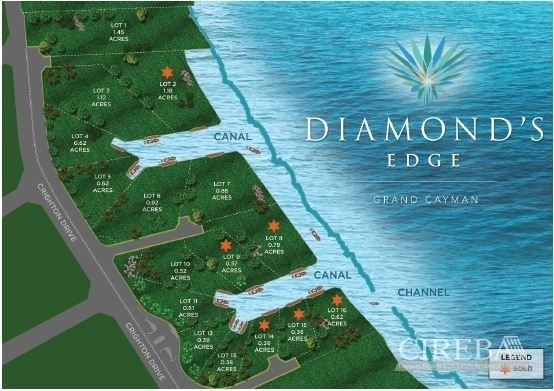 exclusive oceanfront luxury estate lot community luxury real estate