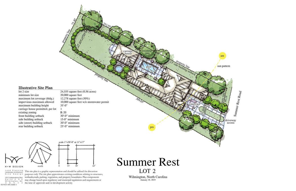 Luxury homes Summer Rest in wilmington