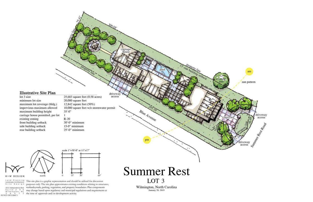 Summer Rest in wilmington luxury homes
