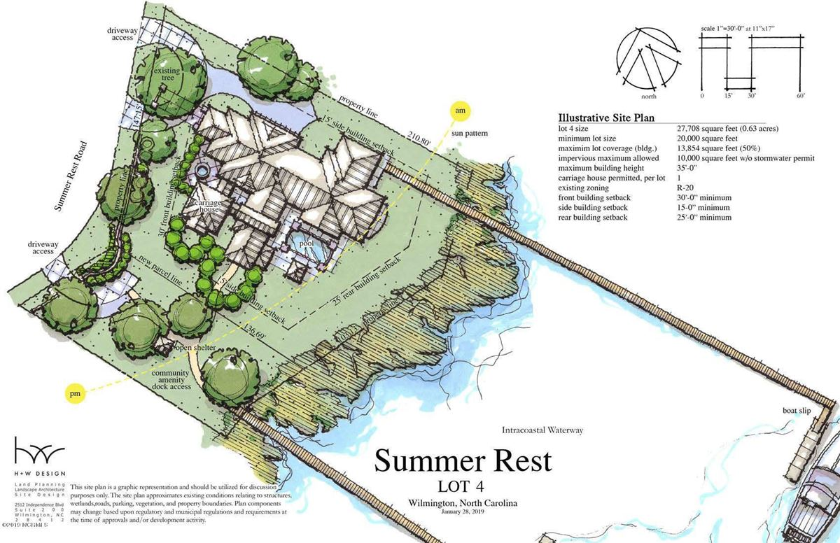 Luxury real estate Summer Rest in wilmington