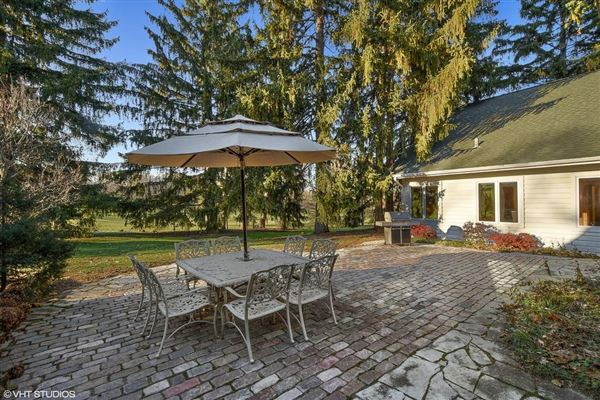 Luxury real estate Welcome to your new home in Biltmore