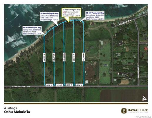 Luxury properties unique large oceanfront property