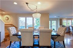 Luxury homes  immaculate South End home