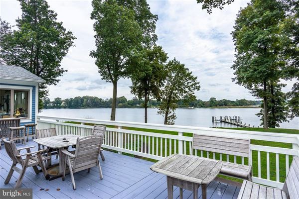 Luxury real estate peaceful and protected waterfront