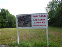 Luxury properties nearly seven acres ready to build