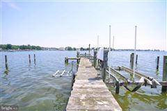 Luxury real estate a Tranquil waterfront paradise