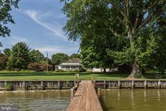 Luxury real estate a beautiful 30-plus acre waterfront estate