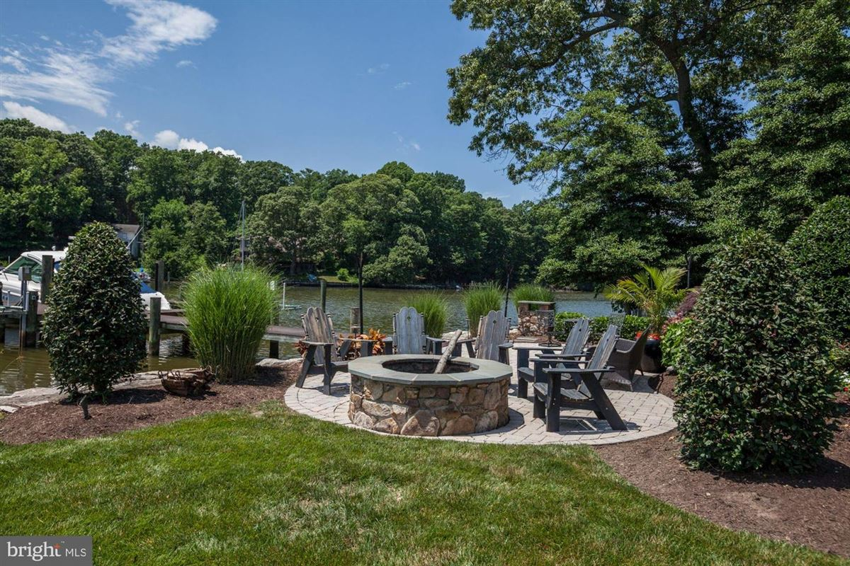 Luxury real estate Private waterfront estate