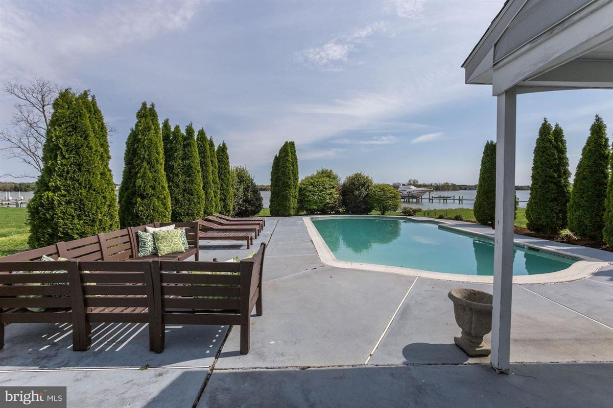 Wonderful Miles River South Westerly exposure luxury real estate