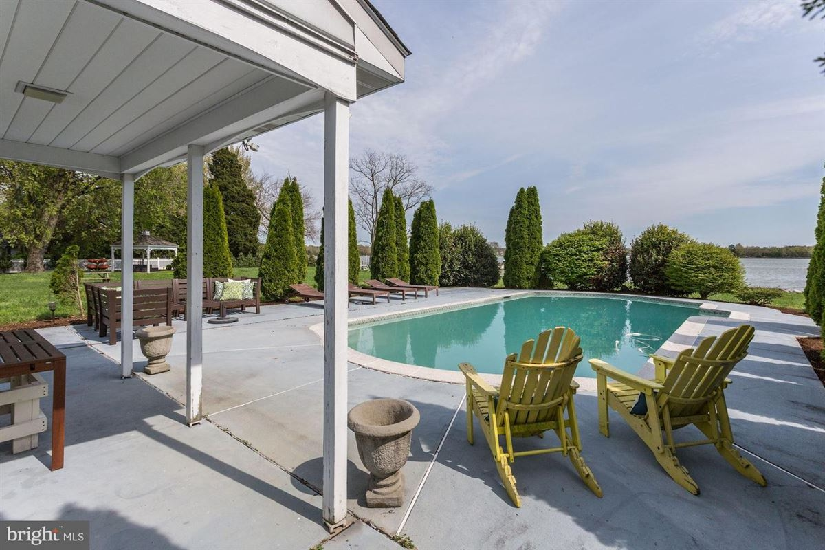 Luxury real estate Wonderful Miles River South Westerly exposure