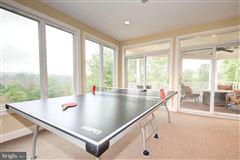 Luxury homes Custom Built home overlooking western run